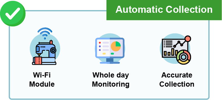 Real-Time Monitoring with Iot Viewer 2